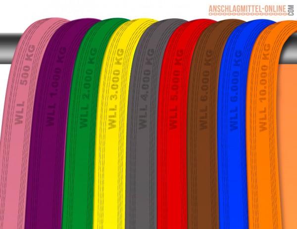 Rundschlingen Tragfähigkeit Farbe