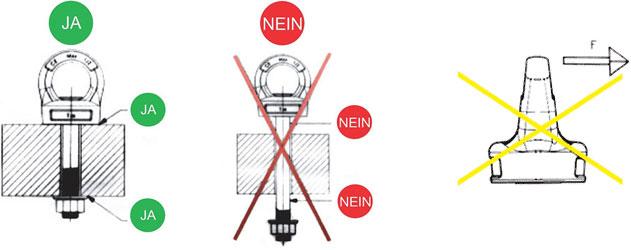 Ringschraube variabel, kugelgelagert Güteklasse 10 Anwendung